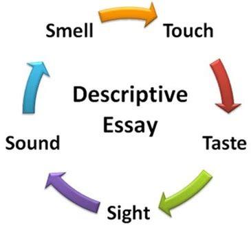 How to Write a Descriptive Essay: Example and Expert Advice